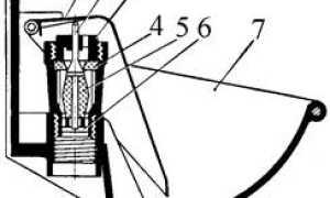 Звукооператор и звукорежиссер разница