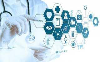 Топ специальностей врачей
