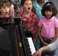 Музыкальный руководитель в школе